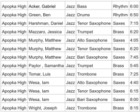 All County Jazz Times